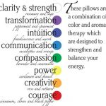 Chakra-Pillow-signage-description