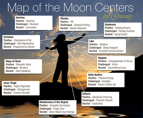 moon-centers-map-teaser