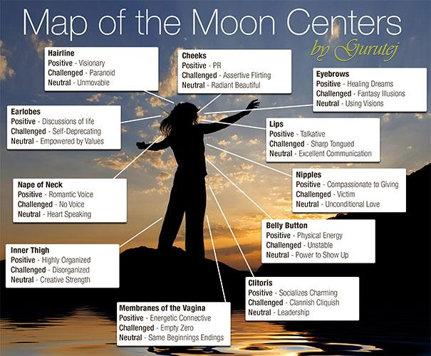 moon-centers-map-teaser